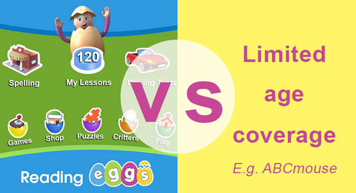 ABC Reading Eggs vs abc mouse