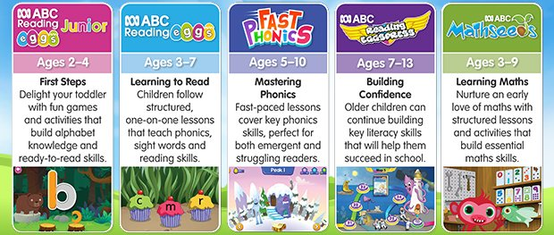 Learn to Read with ABC Reading Eggs. There are five programs in the ABC Reading Eggs learning suite - ABC Reading Eggs Junior, ABC Reading Eggs, Fast Phonics, ABC Reading Eggspress and ABC Mathseeds.
