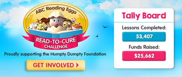 Lessons completed and funds raised in the Read-To-Cure Challenge so far