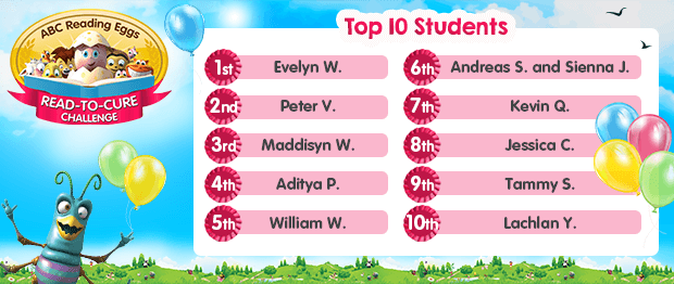 The Top 20 Winning Students of the Read-To-Cure Challenge 2018