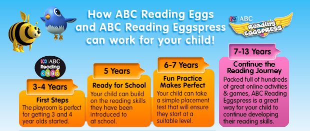 Learning Read Reading Eggs Learning Steps